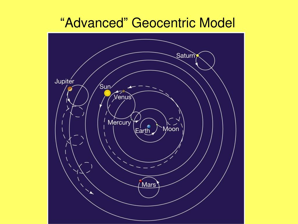 """Advanced"" Geocentric Model"