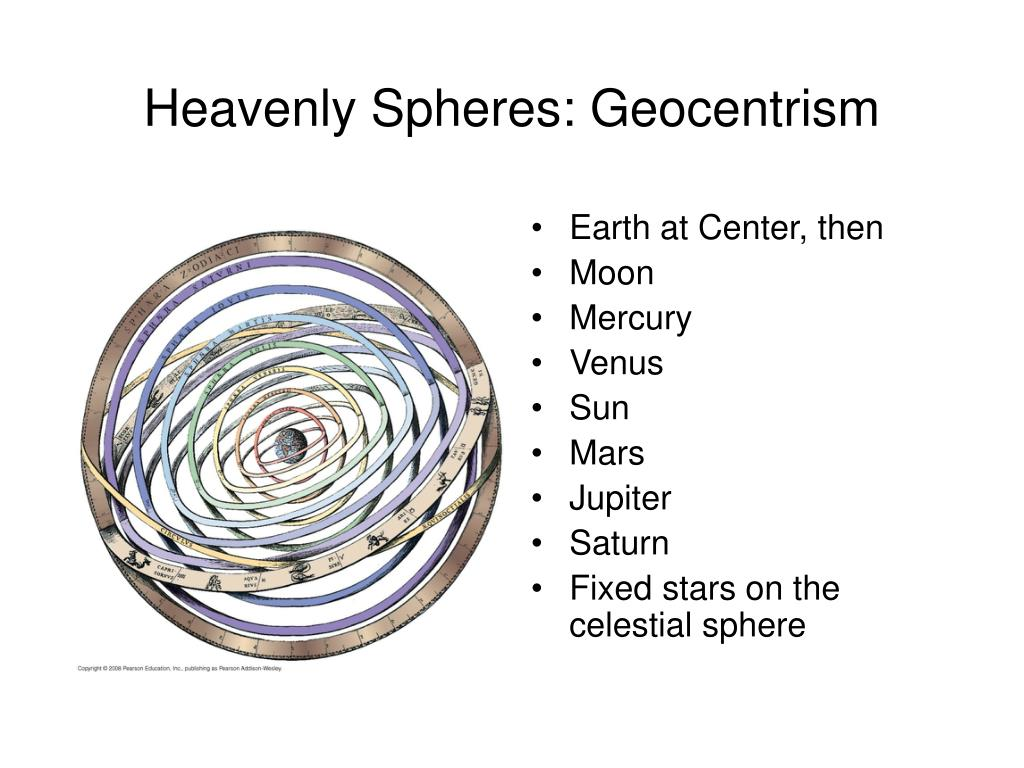 Heavenly Spheres: Geocentrism