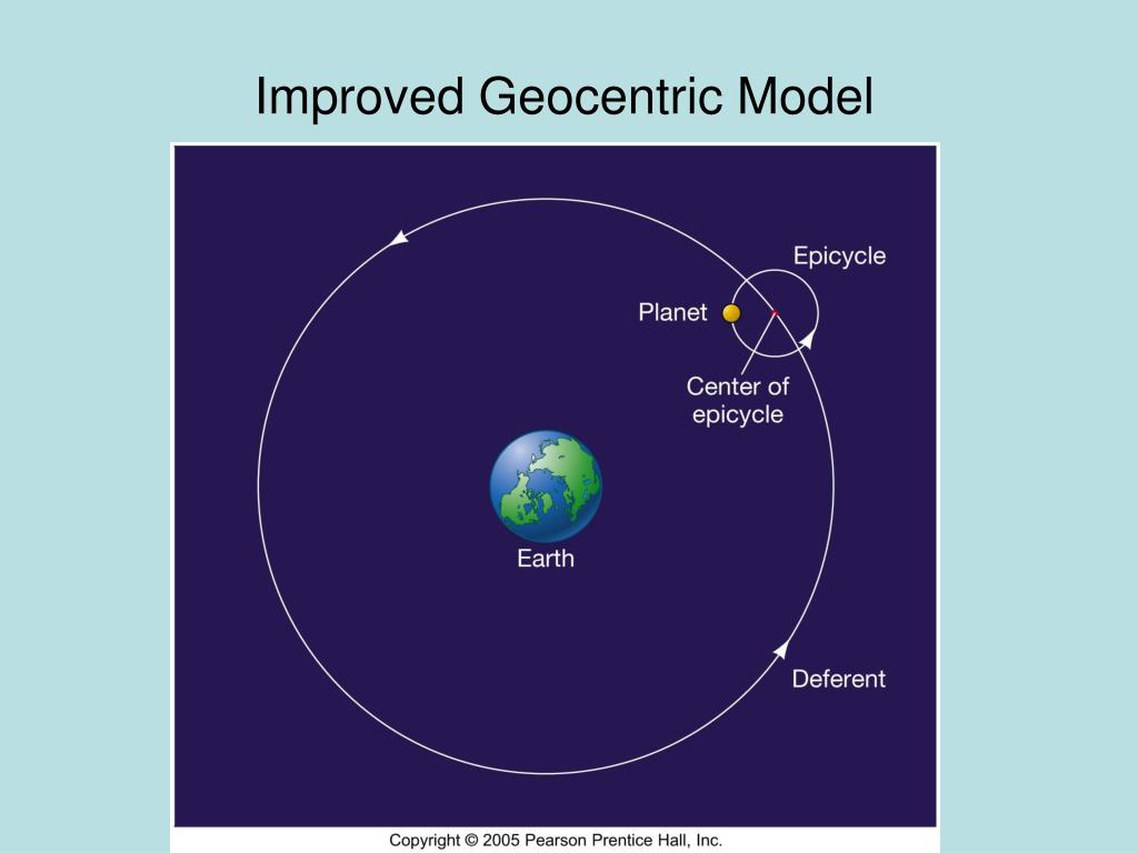 Improved Geocentric Model