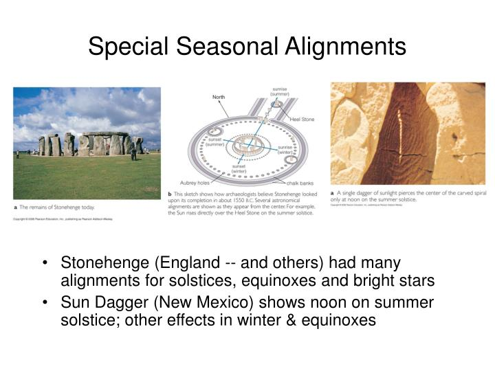 Special seasonal alignments l.jpg