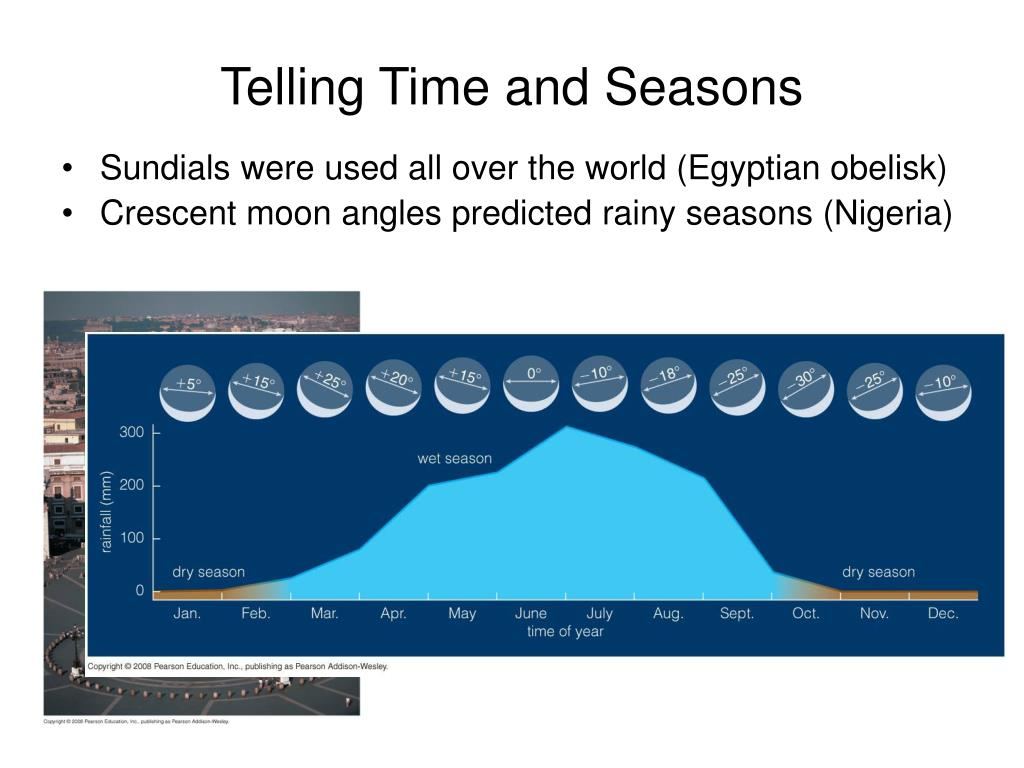 Telling Time and Seasons