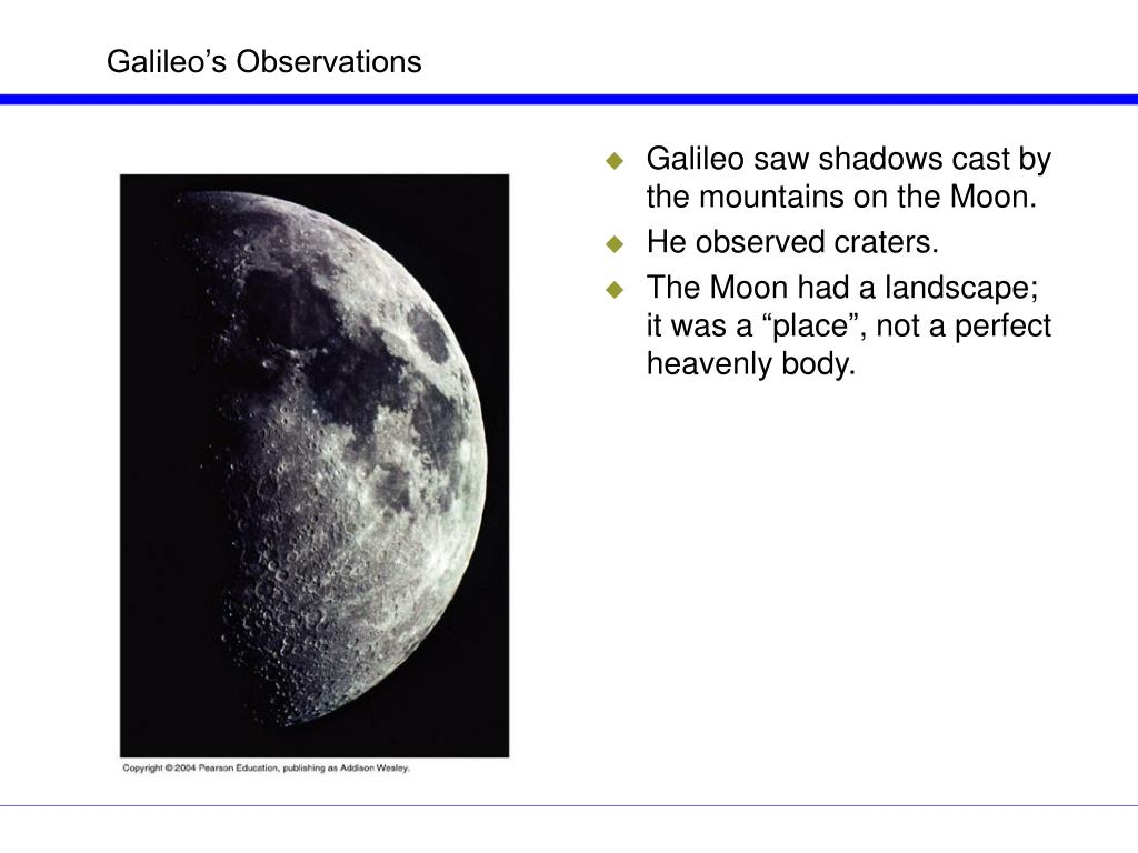 Galileo saw shadows cast by the mountains on the Moon.