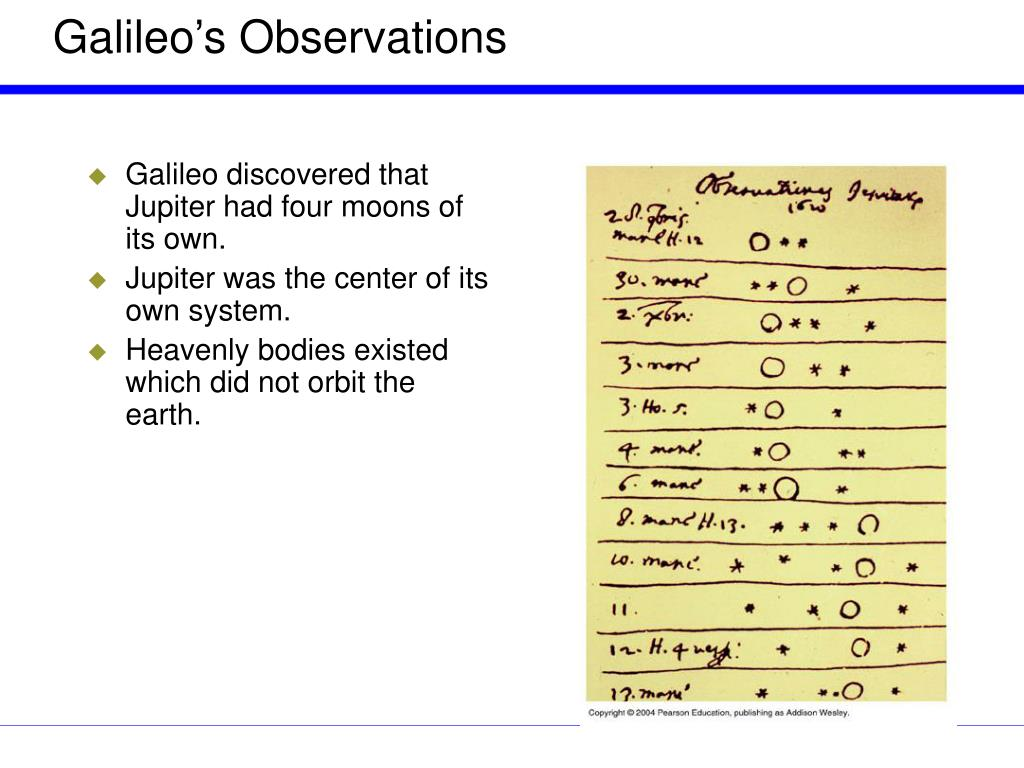 Galileo discovered that Jupiter had four moons of its own.