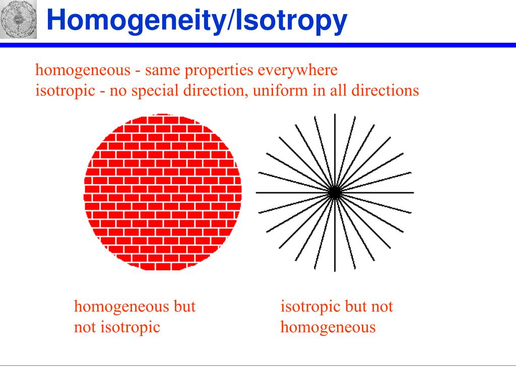 Homogeneity/Isotropy