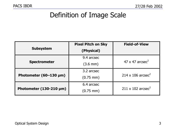 Definition of Image Scale
