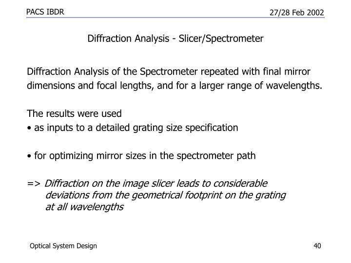 Diffraction Analysis - Slicer/Spectrometer