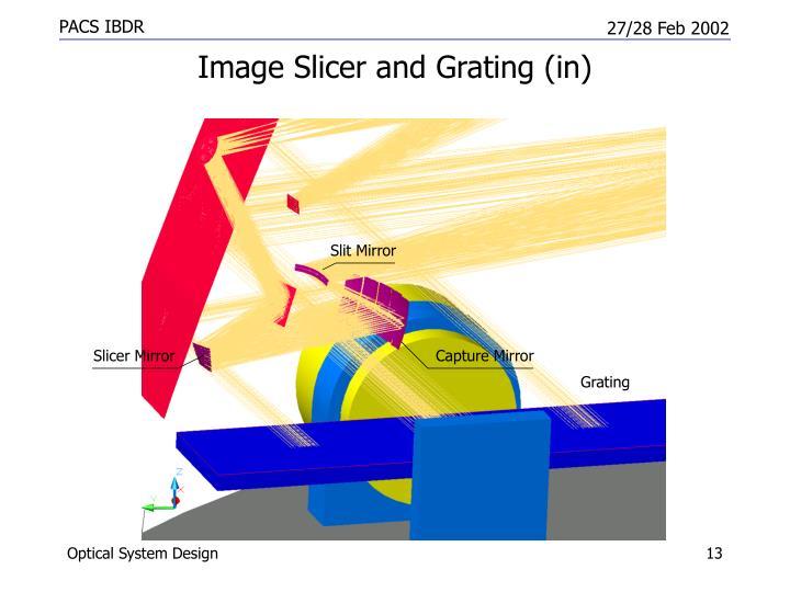 Image Slicer and Grating (in)