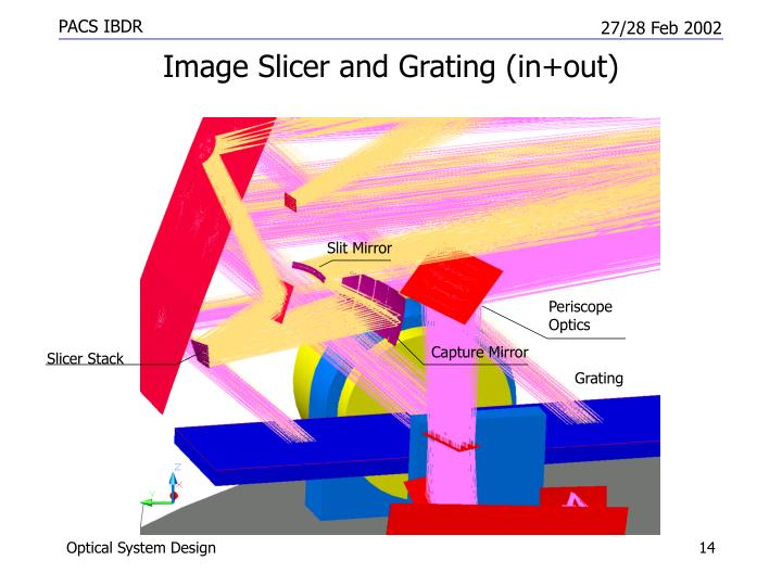Image Slicer and Grating (in+out)