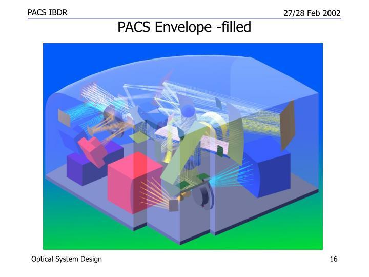 PACS Envelope -filled