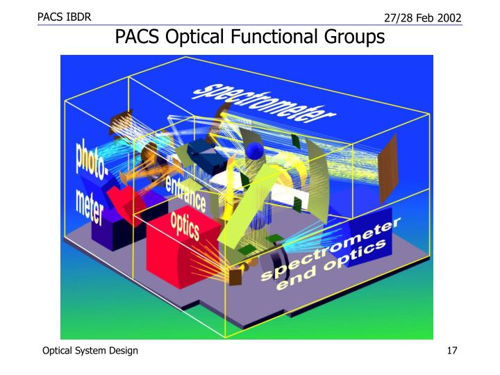 PACS Optical Functional Groups