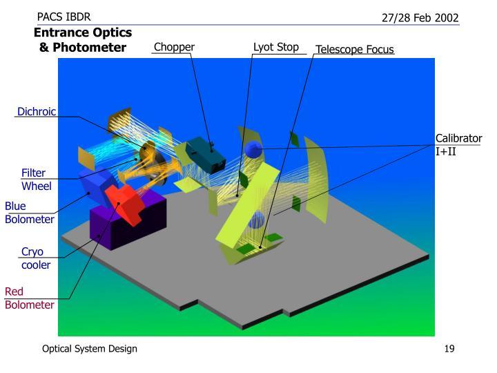 Entrance Optics & Photometer