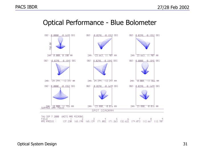 Optical Performance - Blue Bolometer