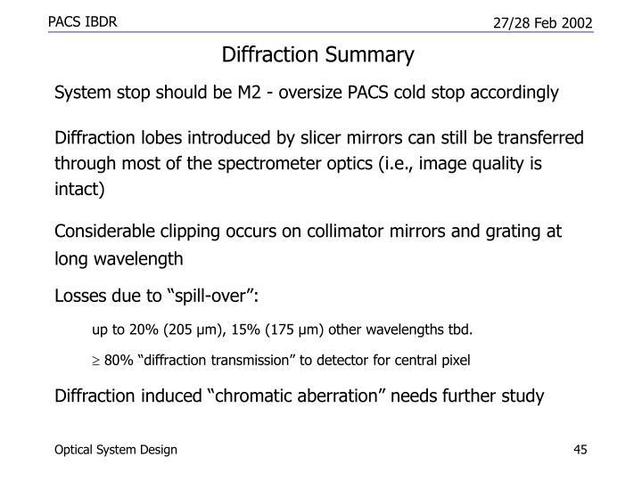 Diffraction Summary