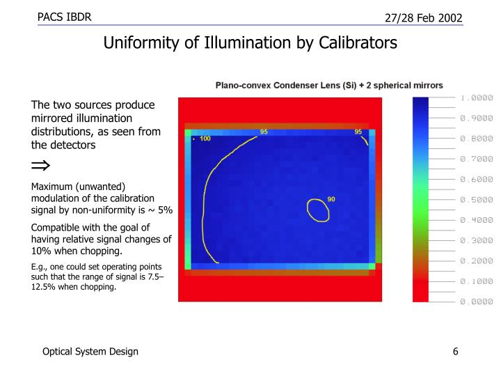 Uniformity of Illumination by Calibrators
