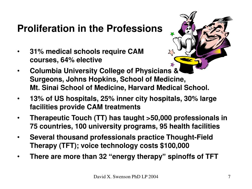 Proliferation in the Professions