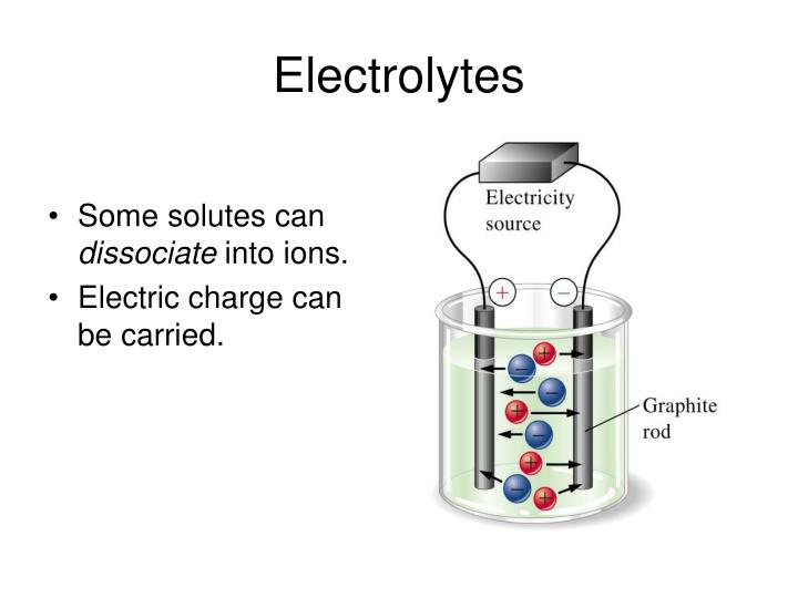 electrical conductivity of electrolytes and non electrolytes