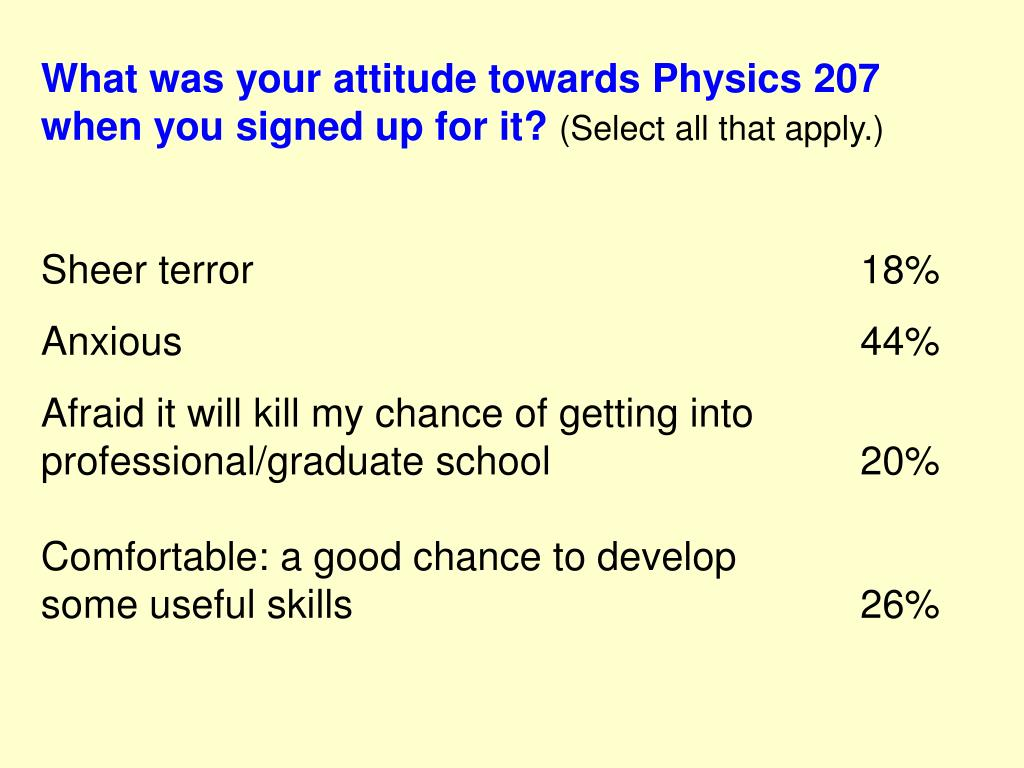 What was your attitude towards Physics 207 when you signed up for it?