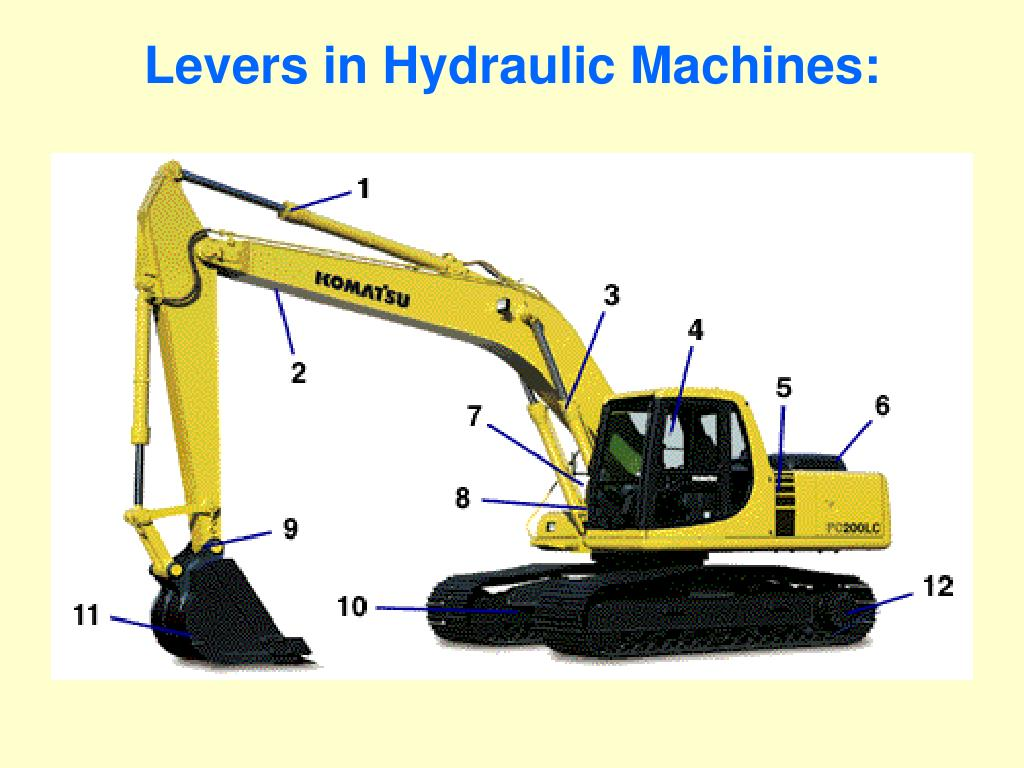 Levers in Hydraulic Machines: