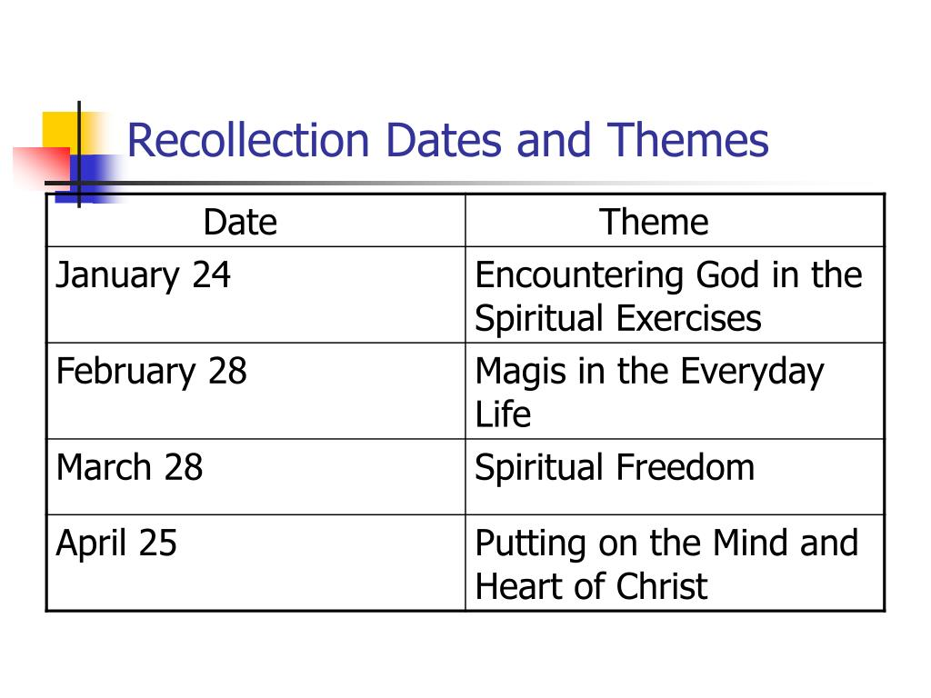 Recollection Dates and Themes