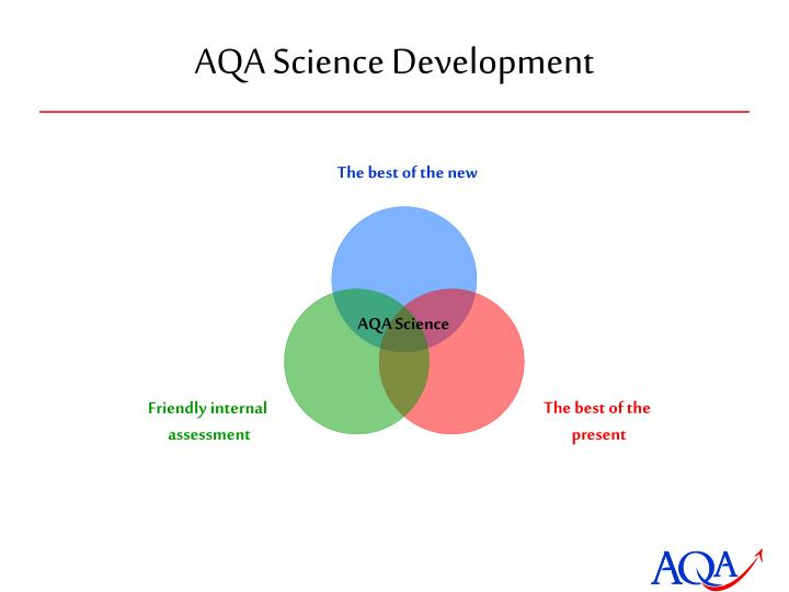 Aqa science development