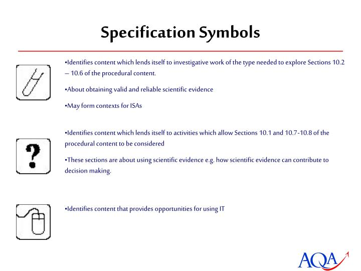 Specification Symbols