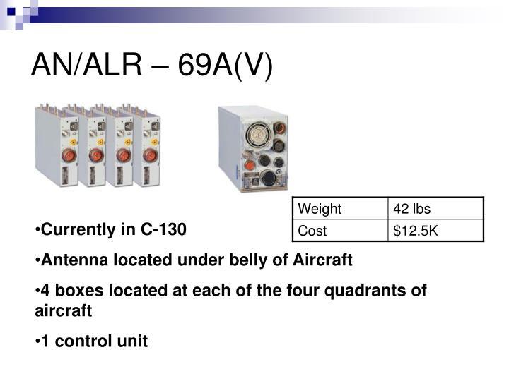 AN/ALR – 69A(V)
