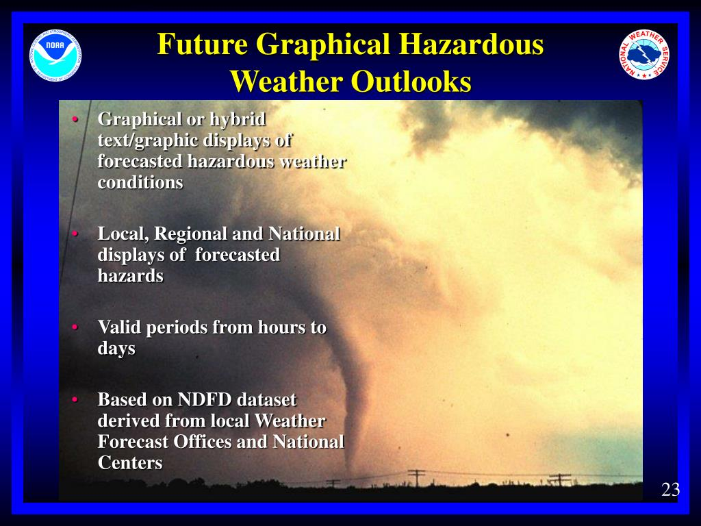 Future Graphical Hazardous