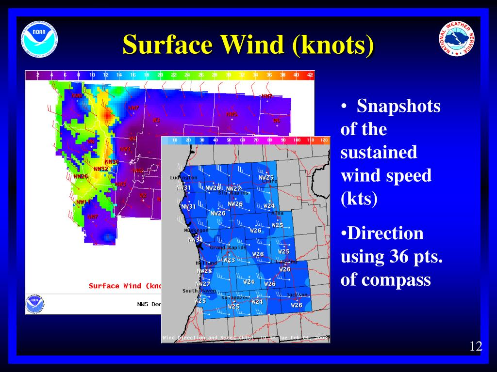 Surface Wind (knots)
