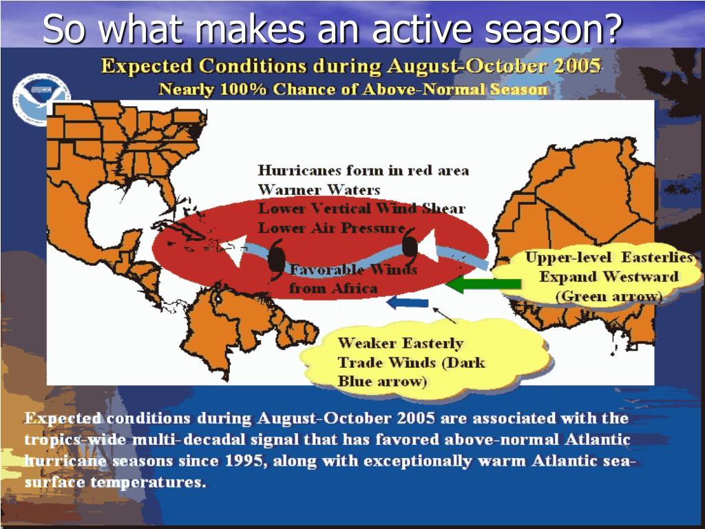 So what makes an active season?