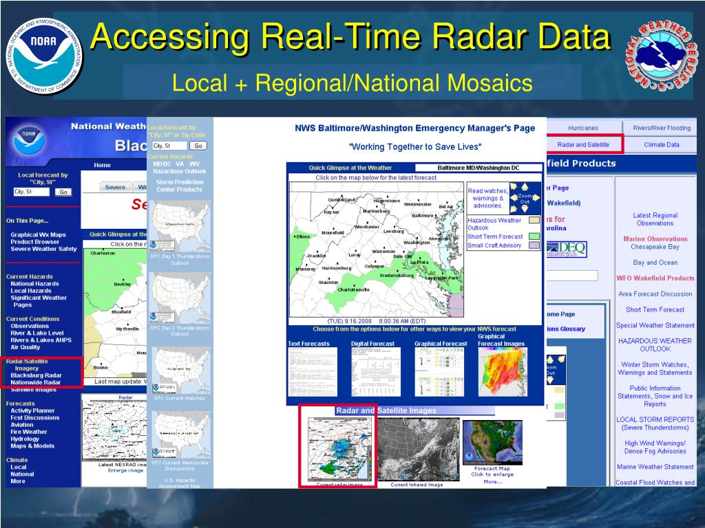 Accessing Real-Time Radar Data