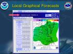 local graphical forecasts