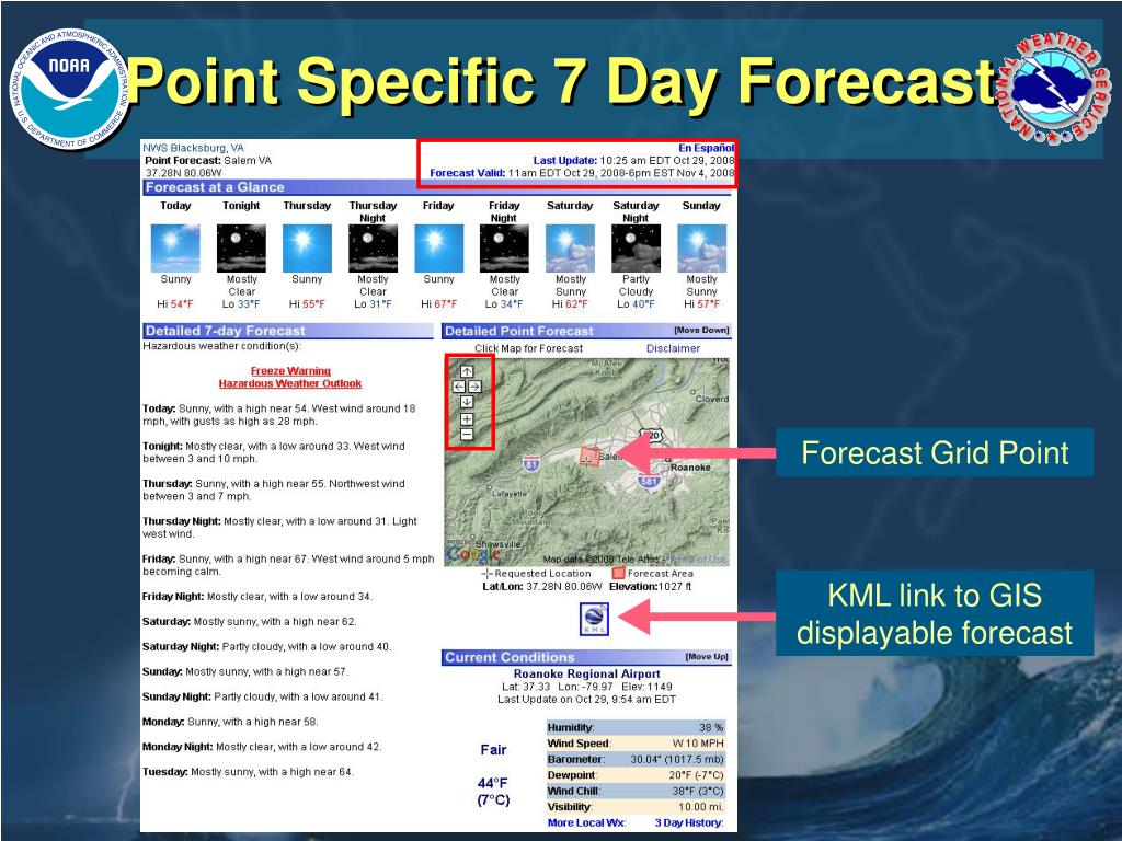 Point Specific 7 Day Forecast