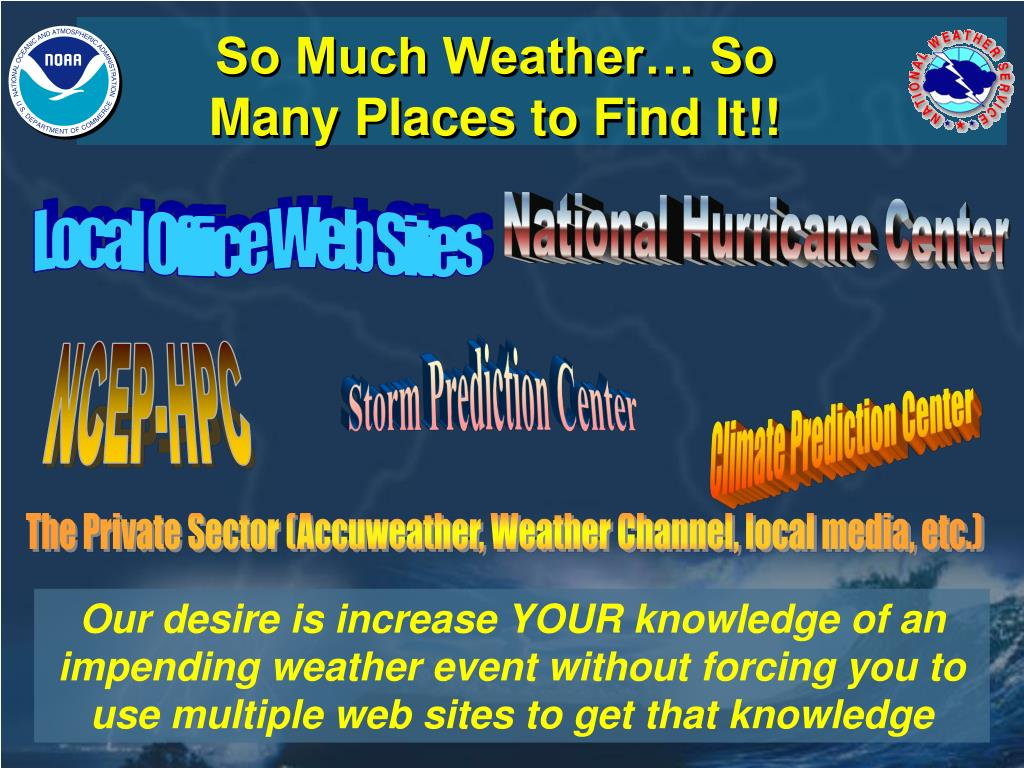 So Much Weather… So Many Places to Find It!!