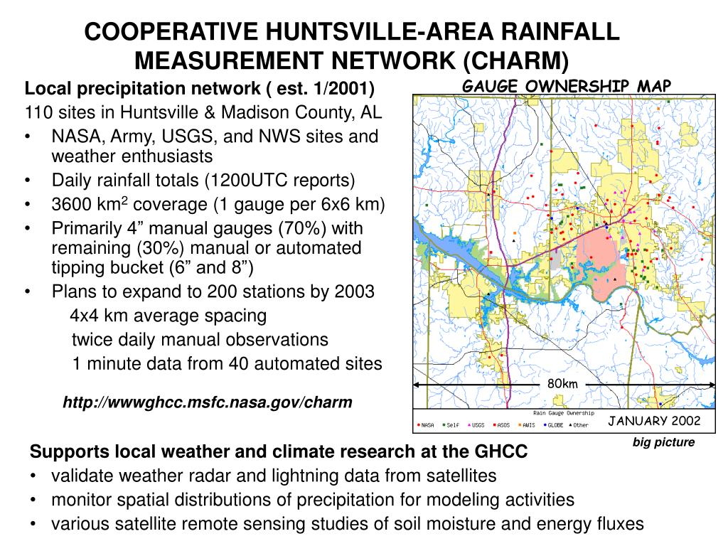 COOPERATIVE HUNTSVILLE-AREA RAINFALL MEASUREMENT NETWORK (CHARM)