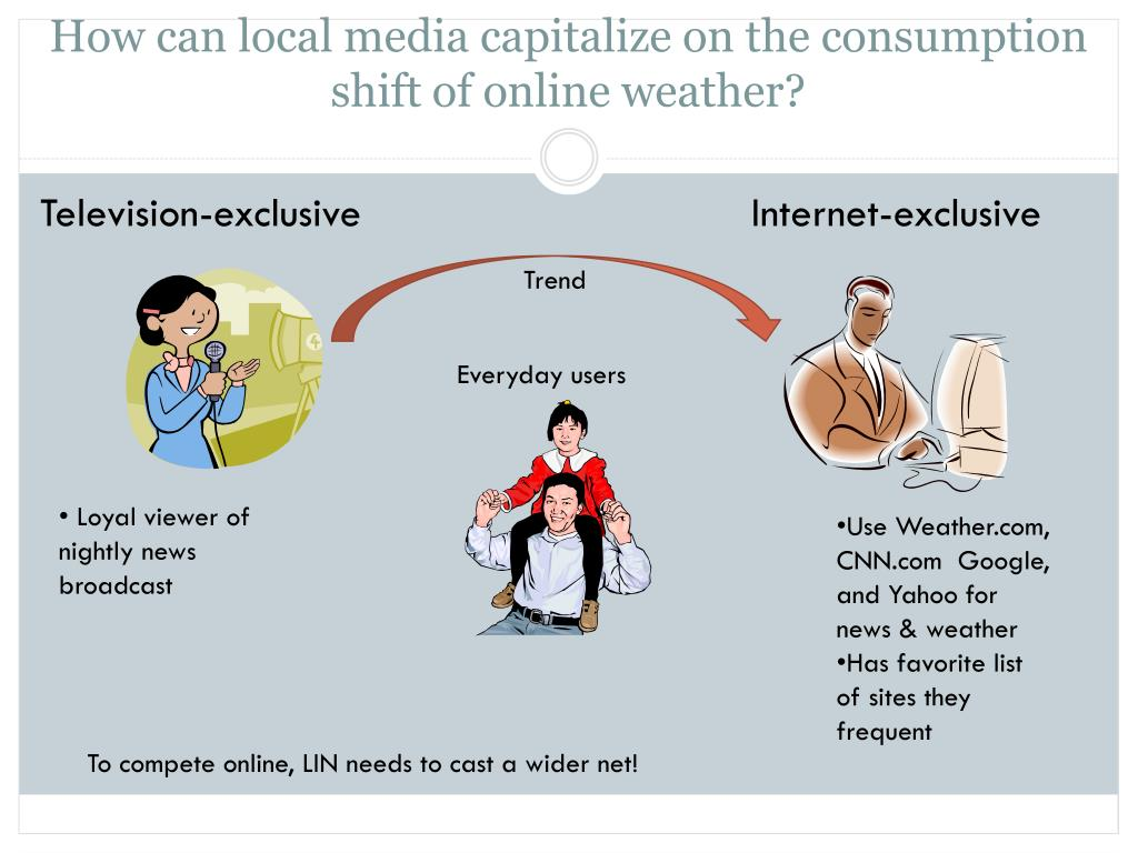 How can local media capitalize on the consumption shift of online weather?