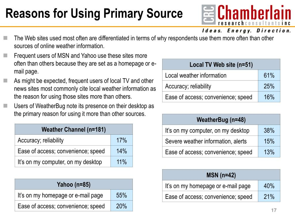 Reasons for Using Primary Source