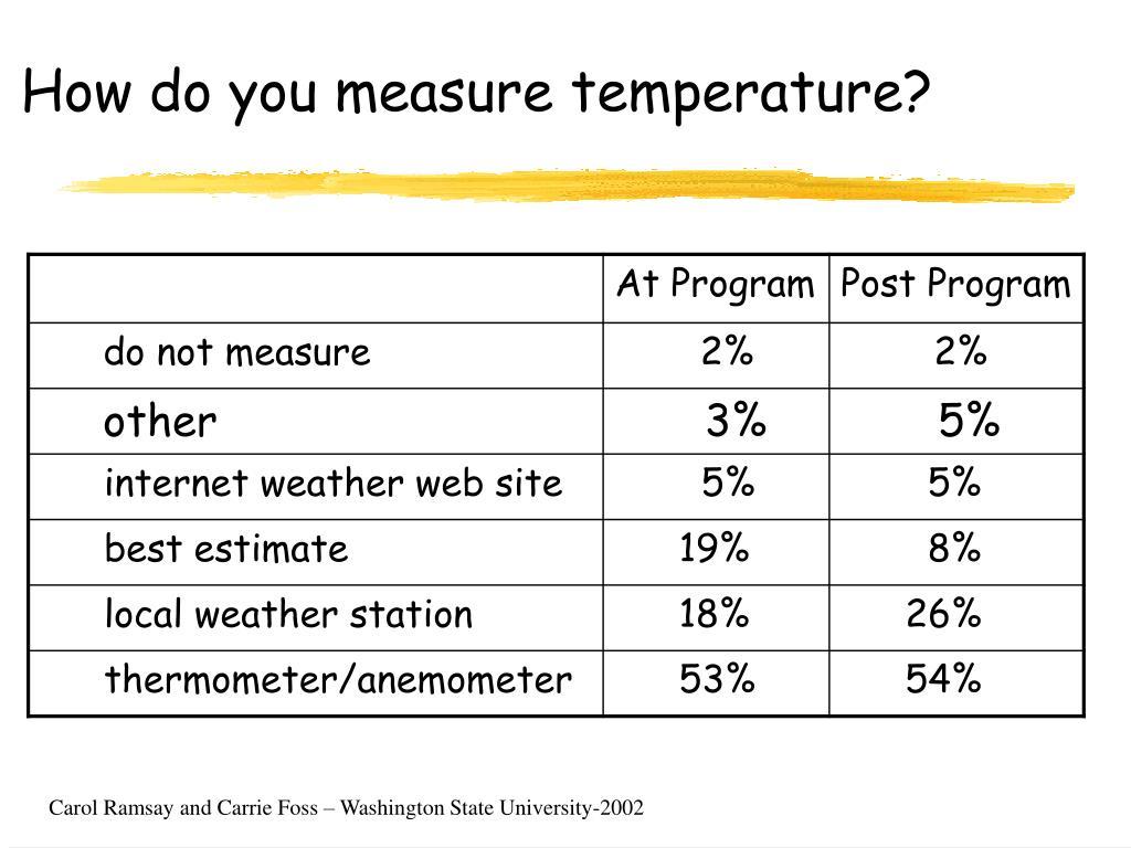 How do you measure temperature?