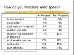 how do you measure wind speed