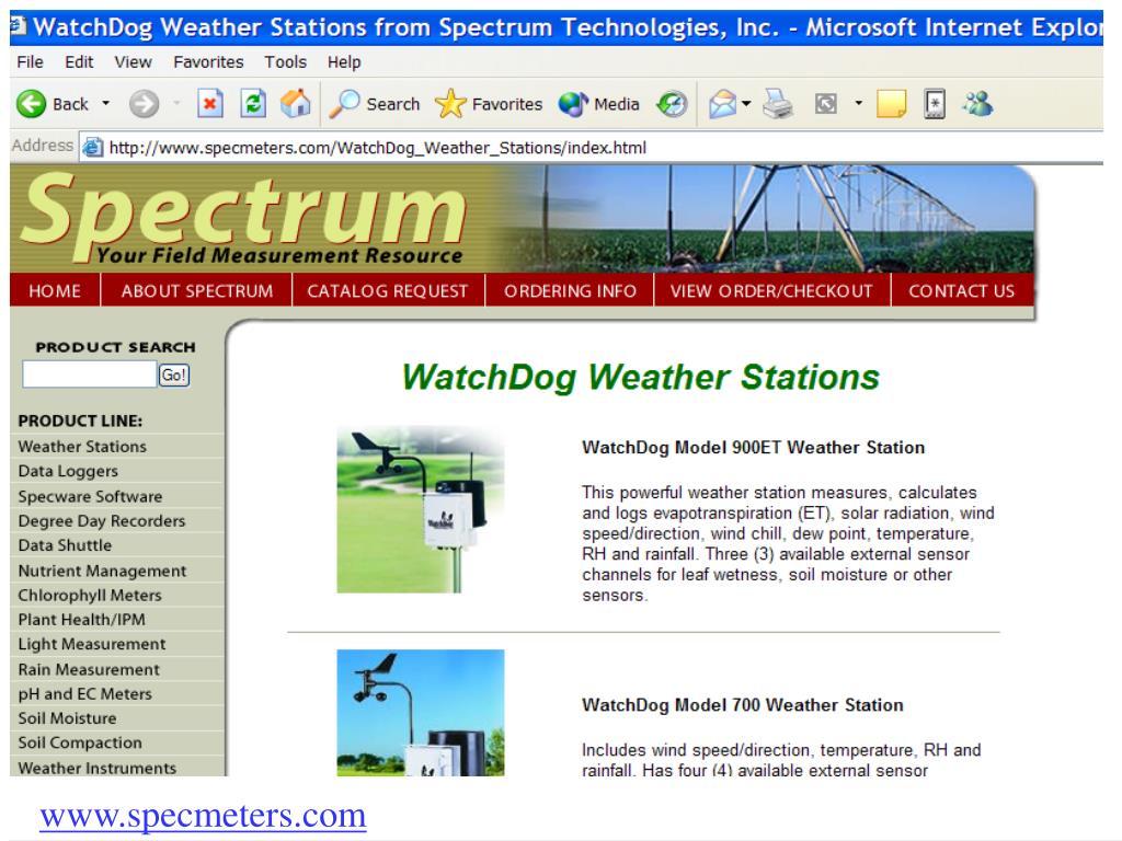 www.specmeters.com