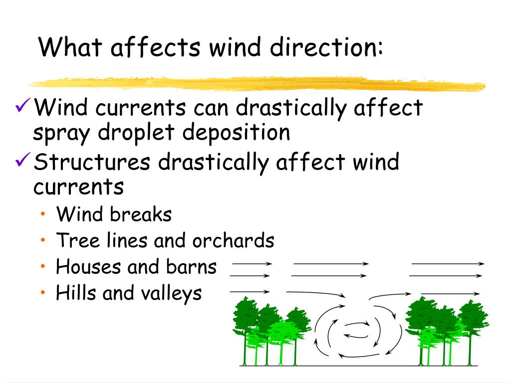 What affects wind direction:
