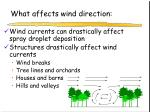 what affects wind direction