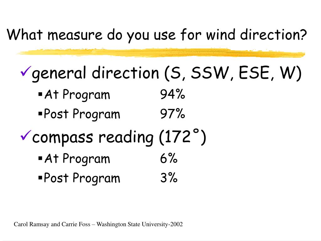 What measure do you use for wind direction?