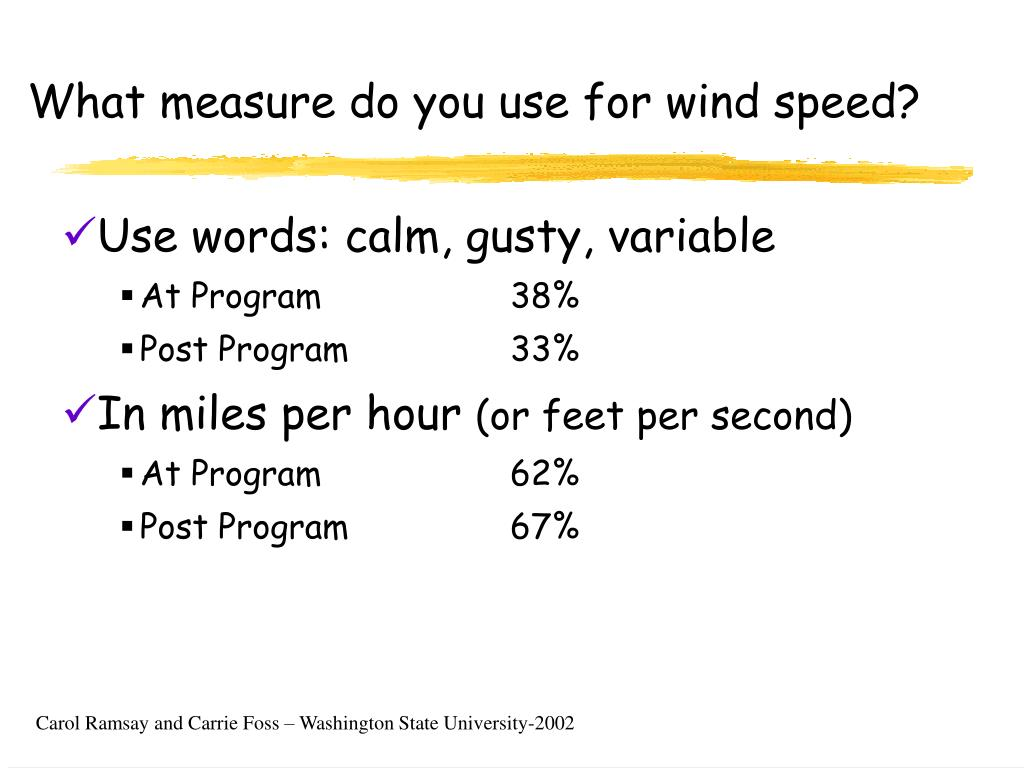What measure do you use for wind speed?