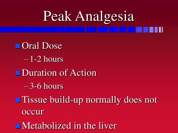 Peak Analgesia