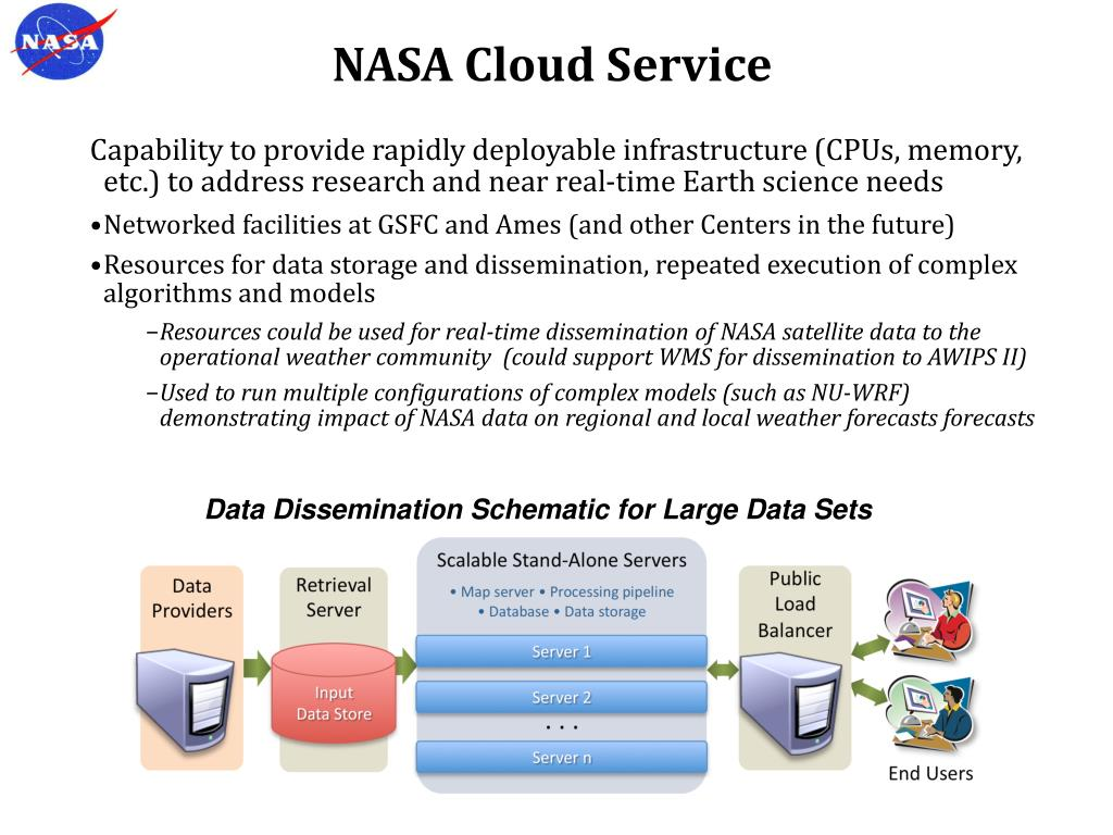 NASA Cloud Service