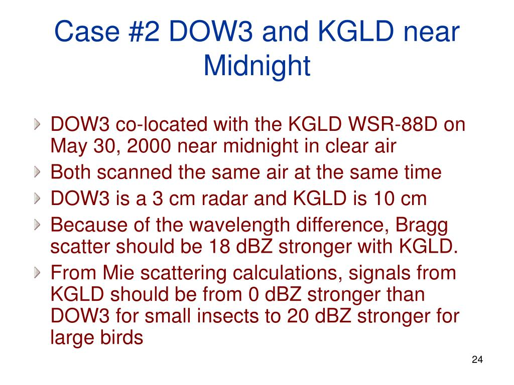 Case #2 DOW3 and KGLD near Midnight