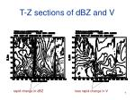 t z sections of dbz and v