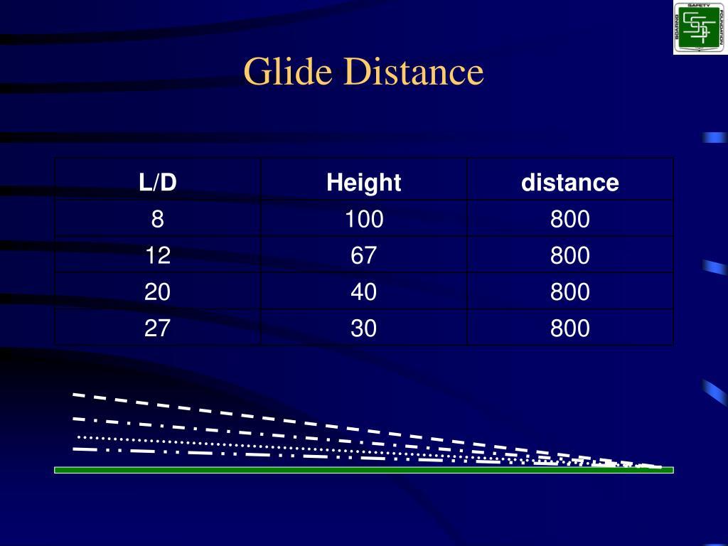 Glide Distance