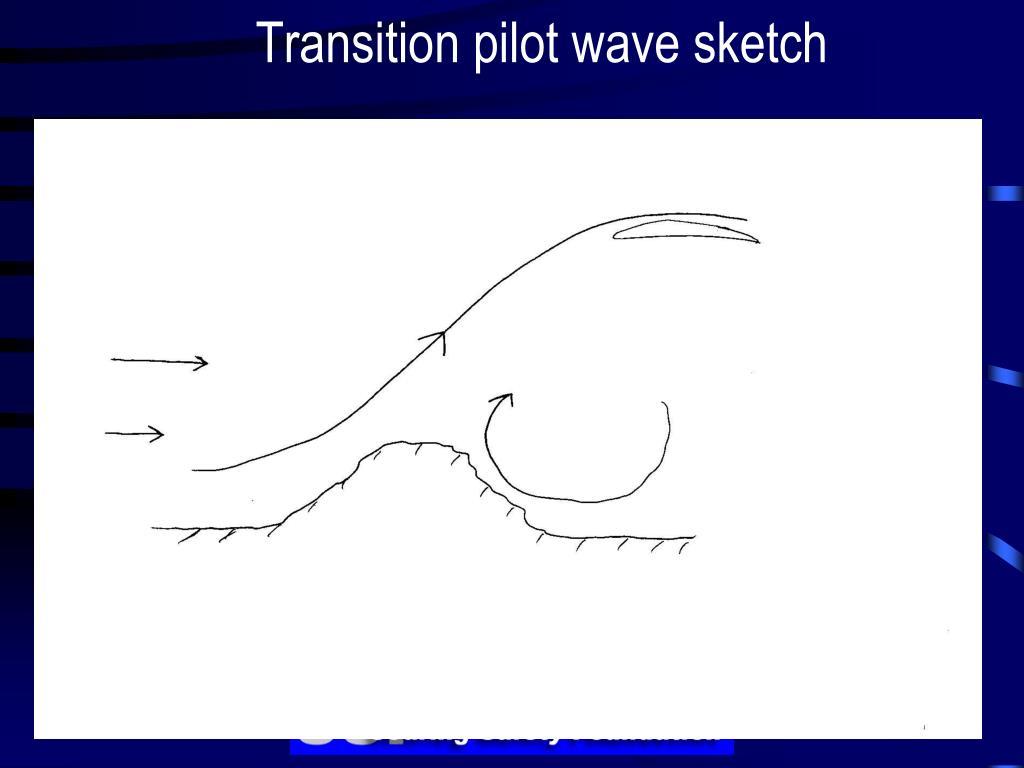 Transition pilot wave sketch