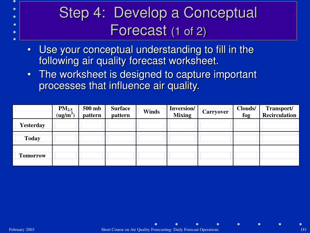 Step 4:  Develop a Conceptual